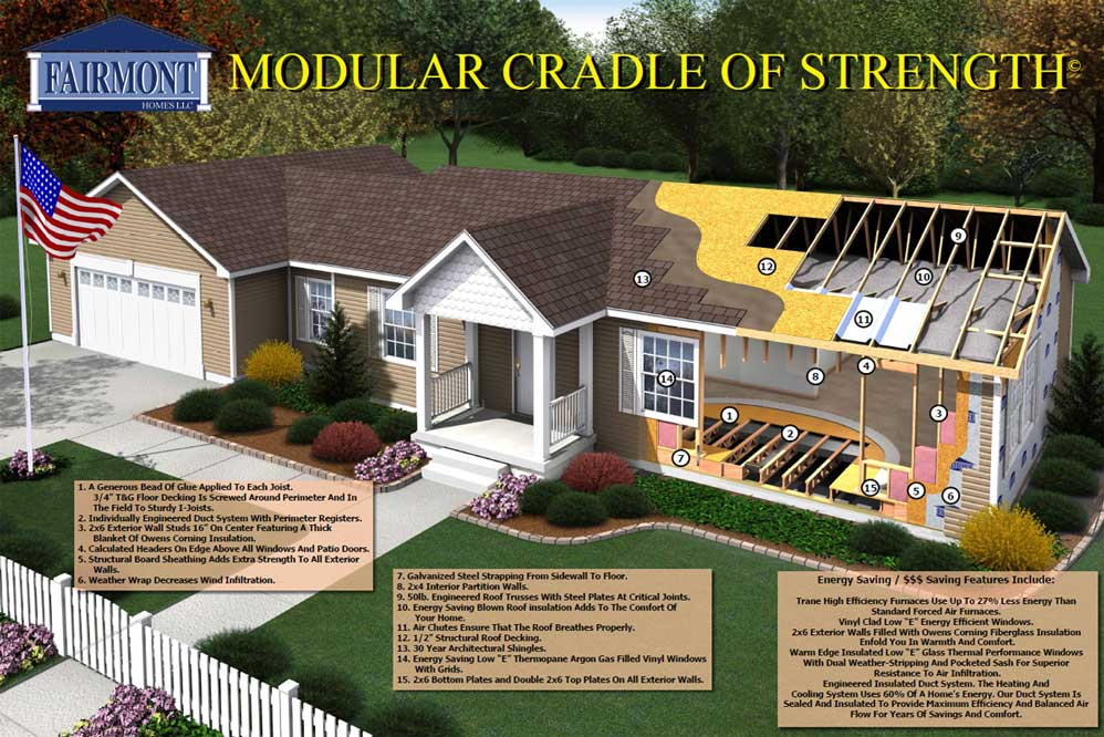 modular home construction huron modular homes